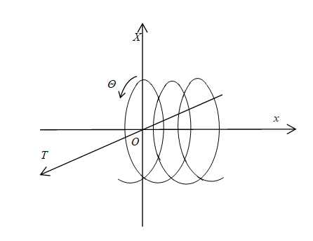 Construction of 1-dimensional helical space